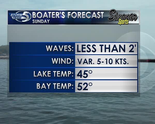 Boater's forecast Sunday 5/28