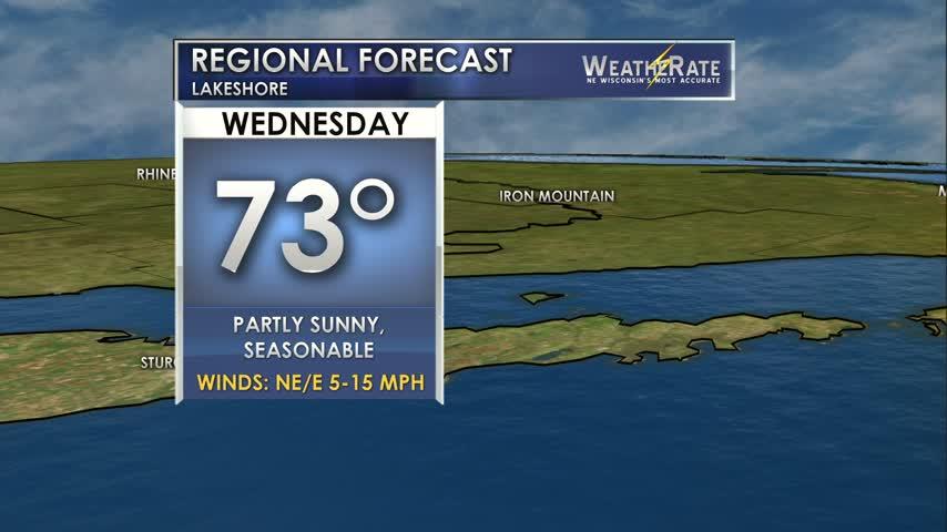 Regional Forecast Lakeshore 8-16