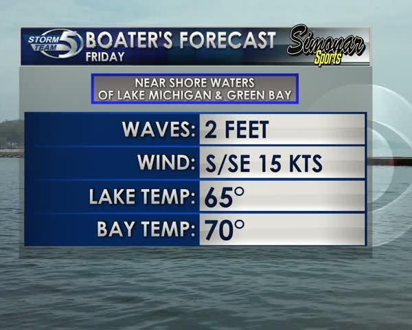 Friday Boater's Forecast 9-15