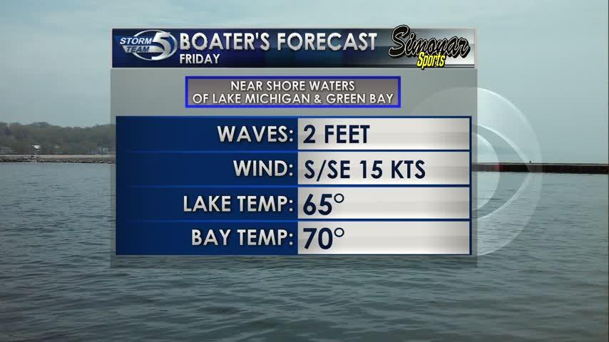 Friday Boater's Forecast 9-15