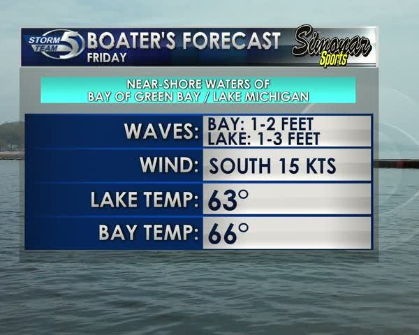 Friday Boater's Forecast 9-22