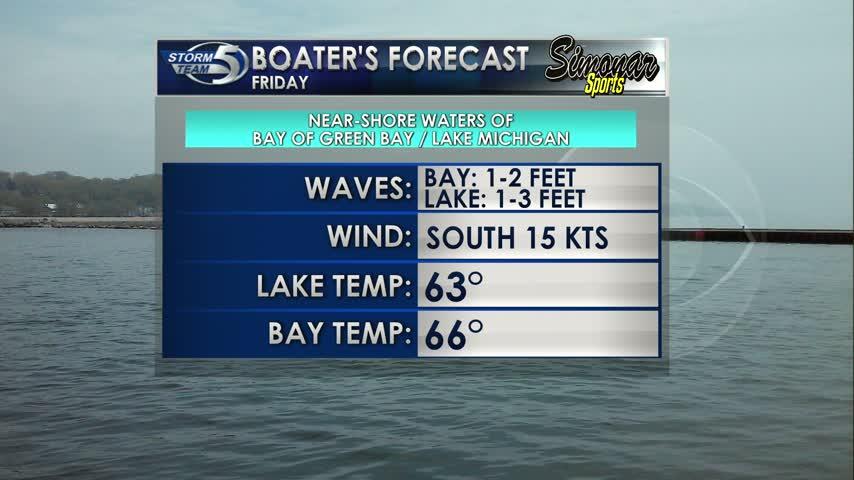 Friday Boater's Forecast 9-22