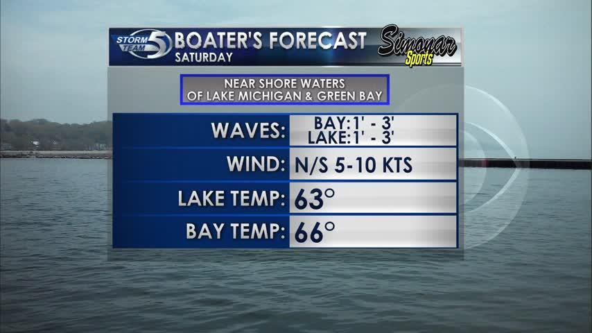 Boating Forecast: 9/30/2017