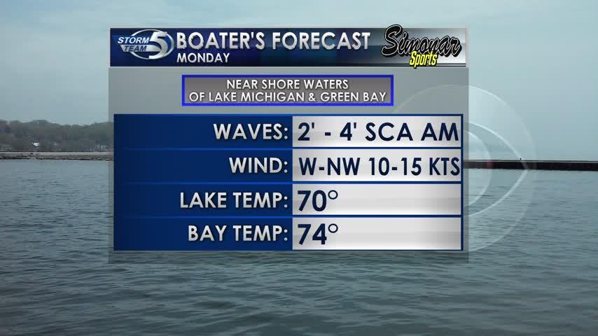 Boating Forecast: 9/4/2017