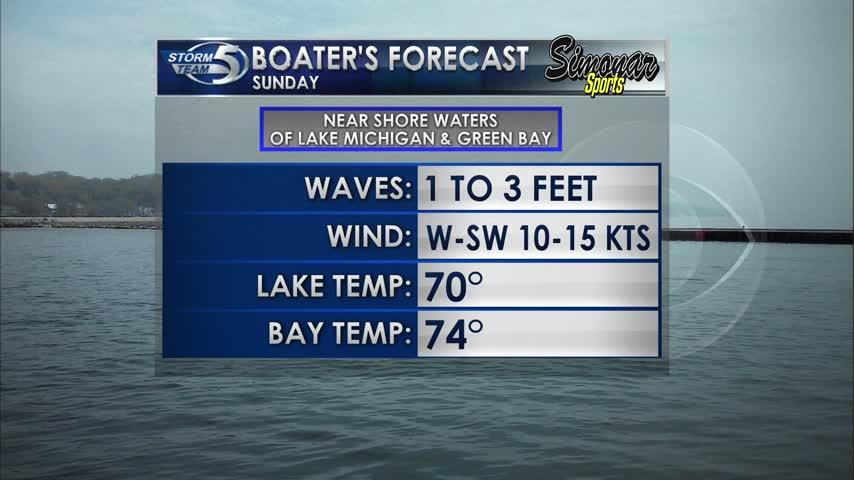 Boating Forecast: 9/3/2017