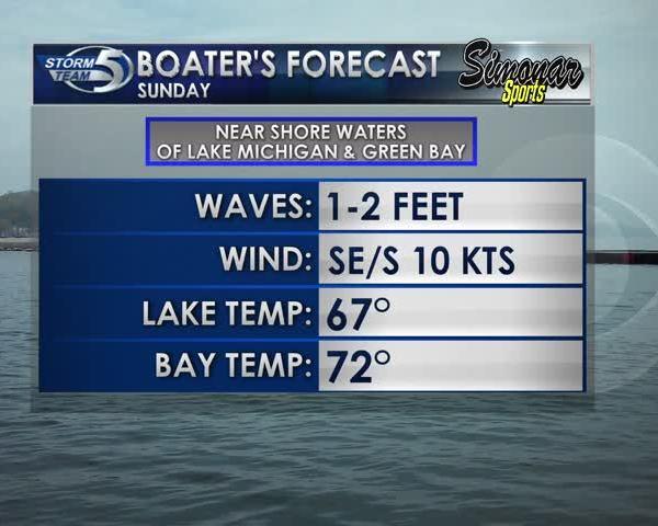 Sunday Boater's Forecast 9-10