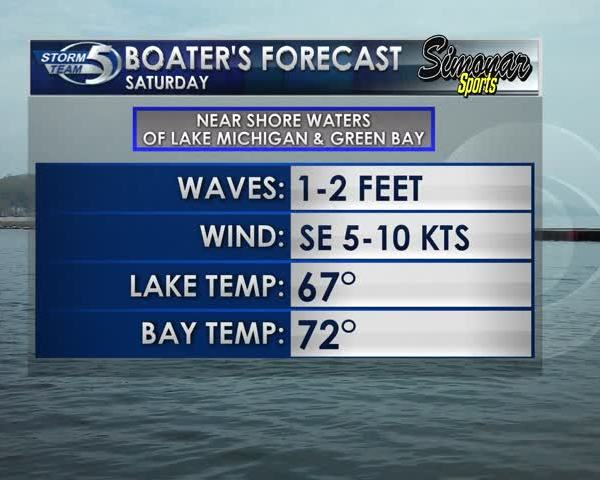 Weekend Boater-s Forecast_38365721