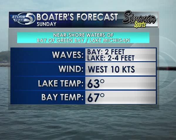 Sunday Boater's Forecast 9-17