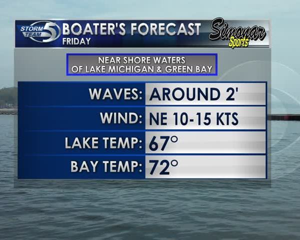Friday Boater's Forecast 9-8