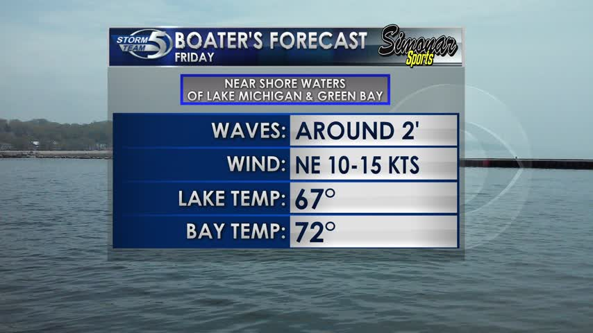 Friday Boater's Forecast 9-8