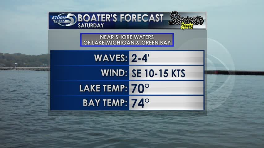 Boating Forecast: 9/2/2017