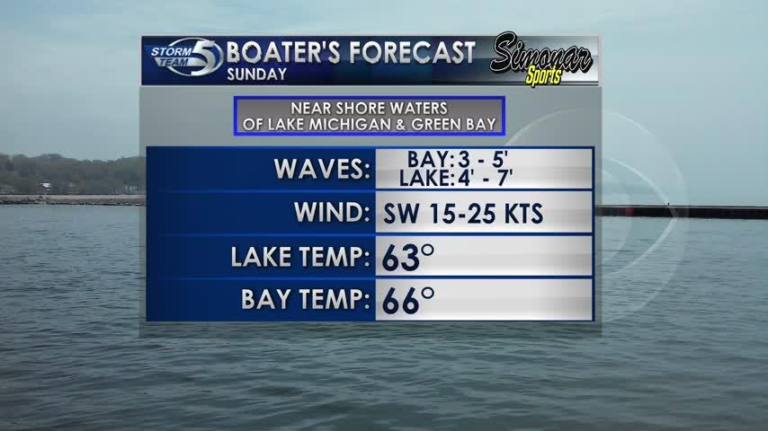 Boating Forecast:10/1/2017