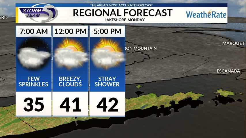 Regional Forecast Lakeshore 10-30