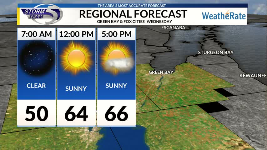 Regional Forecast: Green Bay/Valley10/18/2017