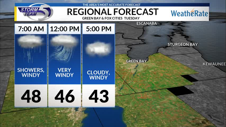 Regional Forecast: Green Bay/Valley 10/24/2017