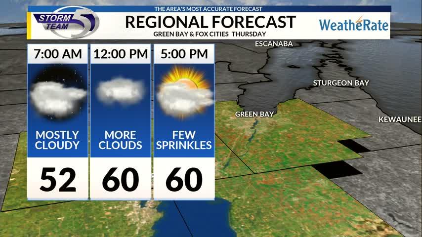 Regional Forecast: Green Bay/Valley 10/12/2017