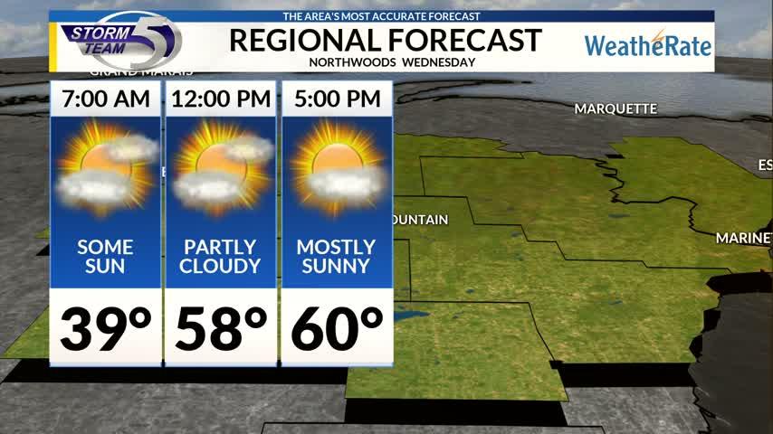 Regional Forecast Northwoods 10-11