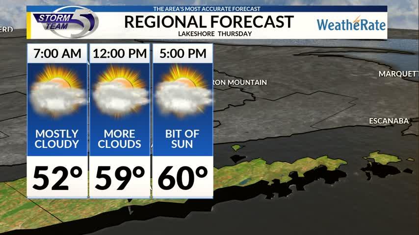 Regional Forecast Lakeshore 10-11