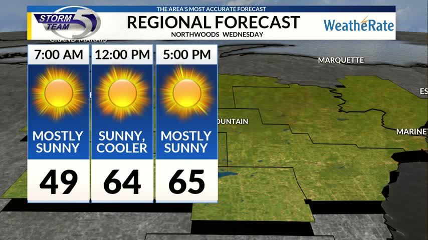 Regional Forecast: Northwoods 10/4/2017