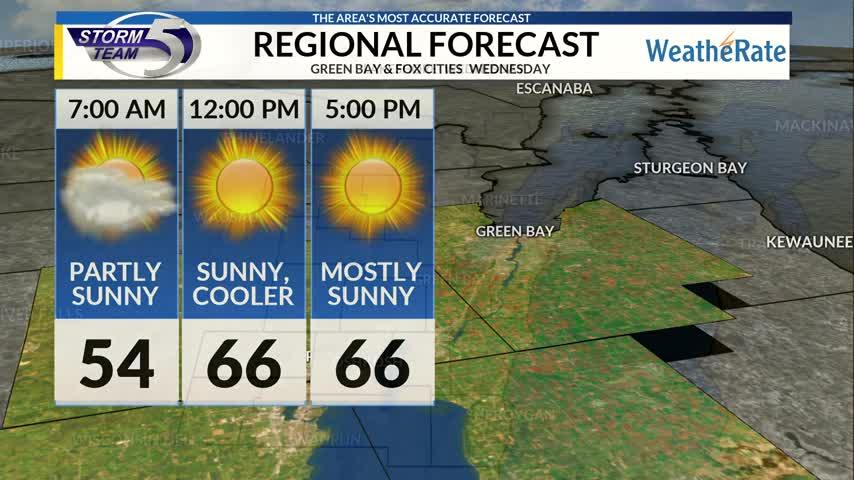 Regional Forecast Green Bay/Valley 10/4/2017