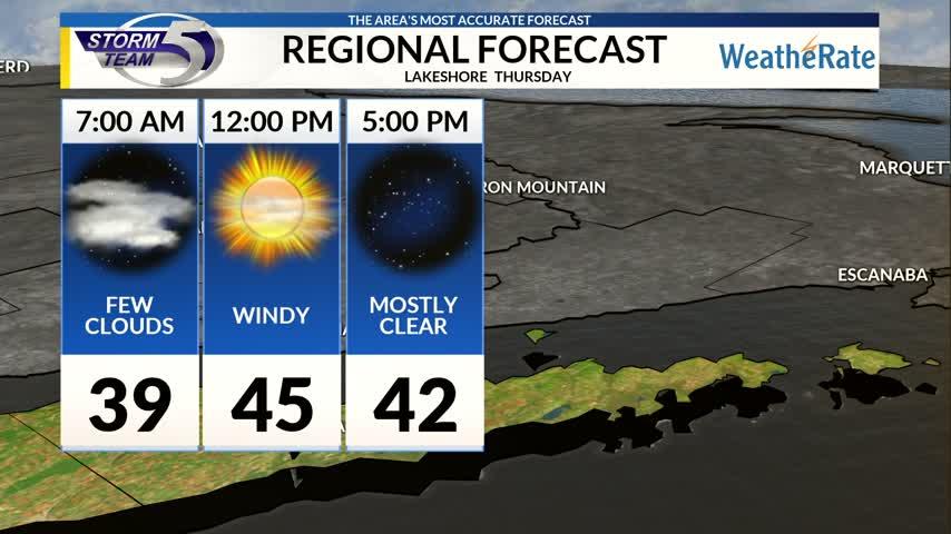 Regional Forecast Lakeshore 11-30