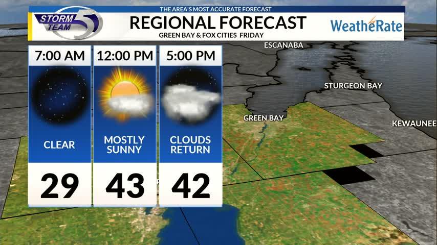 Regional Forecast: Green Bay/Valley 12/1/2017