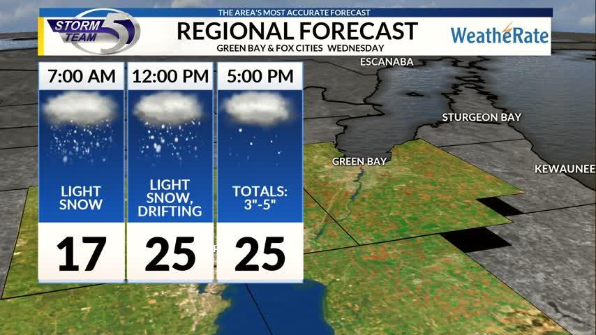 Regional Forecast: Green Bay/Valley 12/13/2017