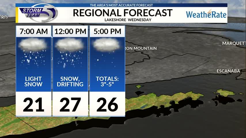 Regional Forecast: Lakeshore 12/13/2017