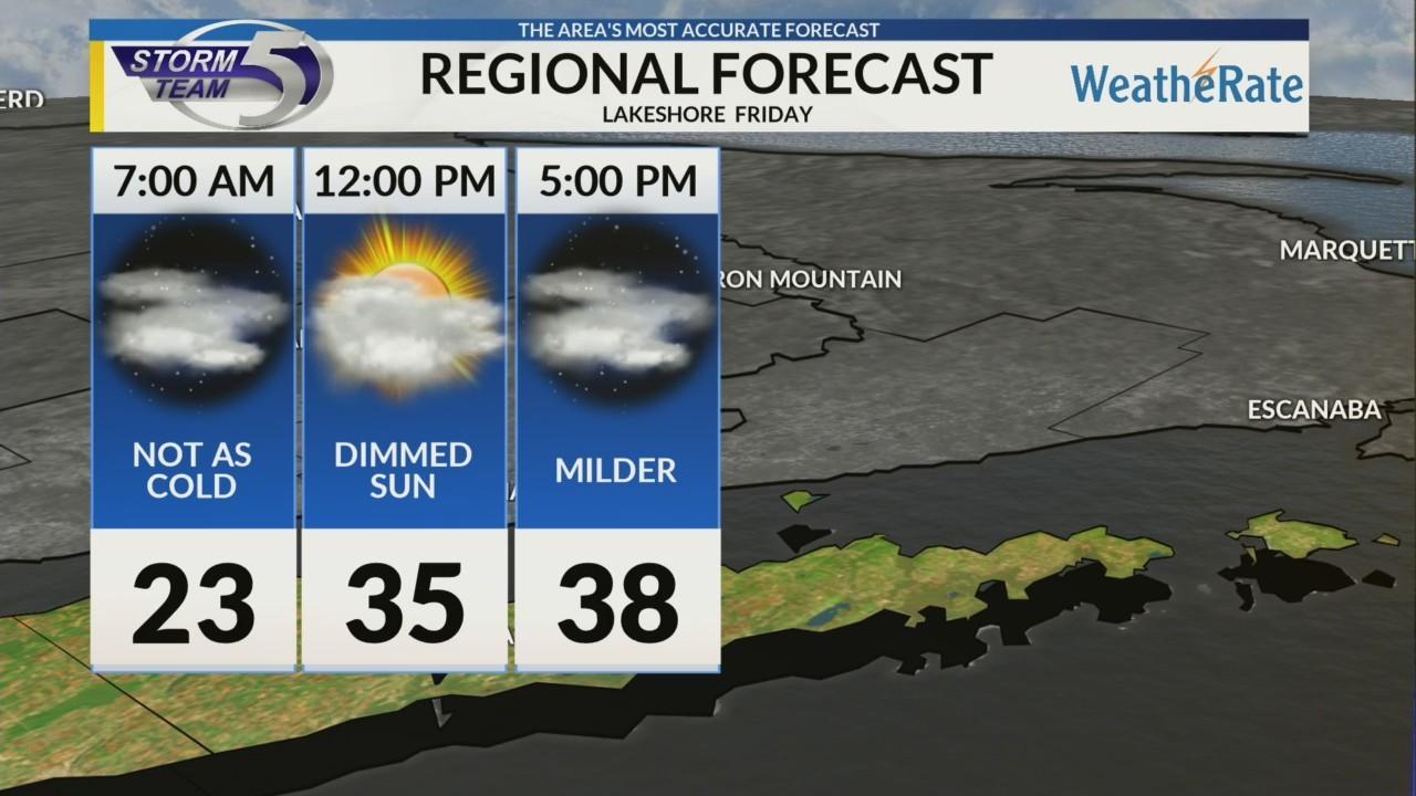 Regional Forecast Lakeshore 1-19