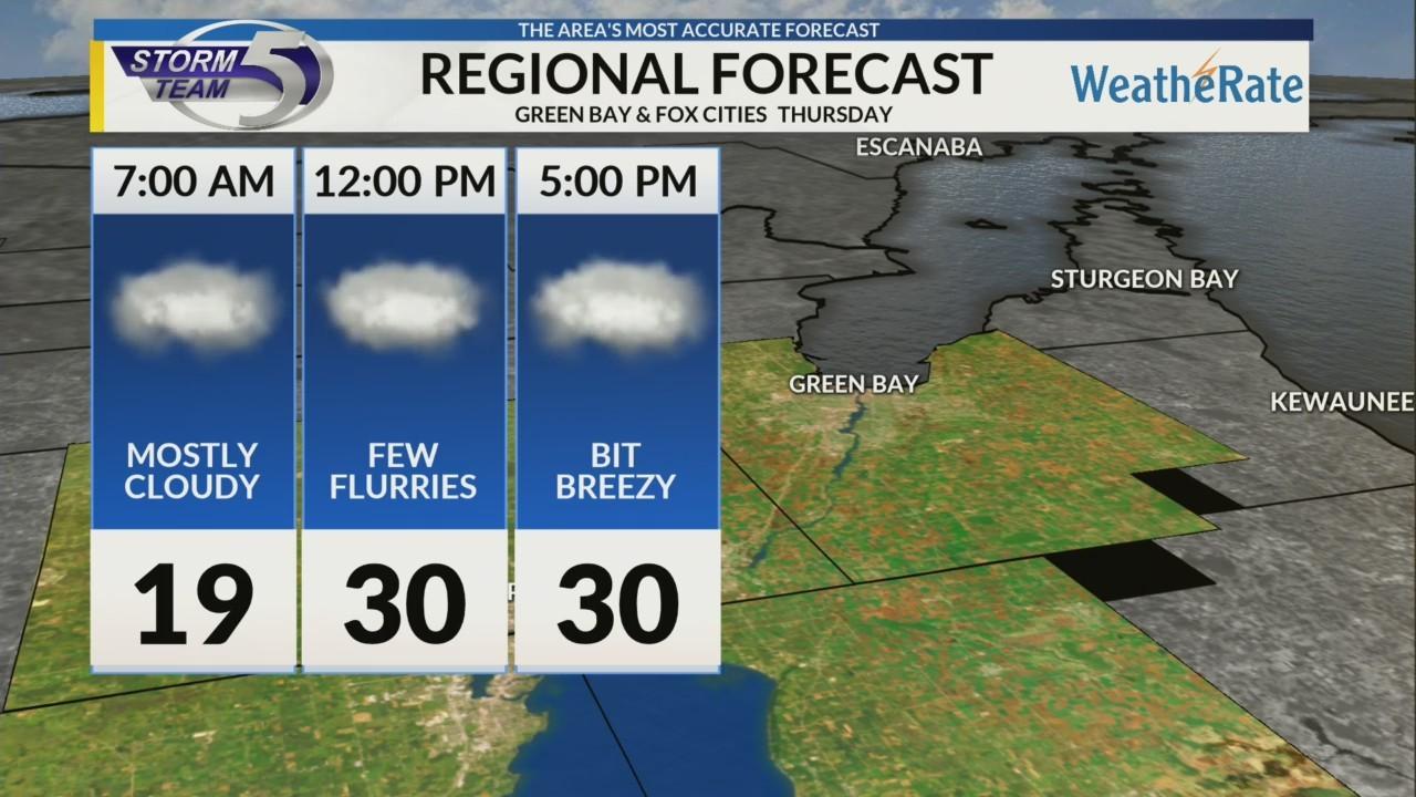 Regional Forecast Green Bay / Valley 2-22
