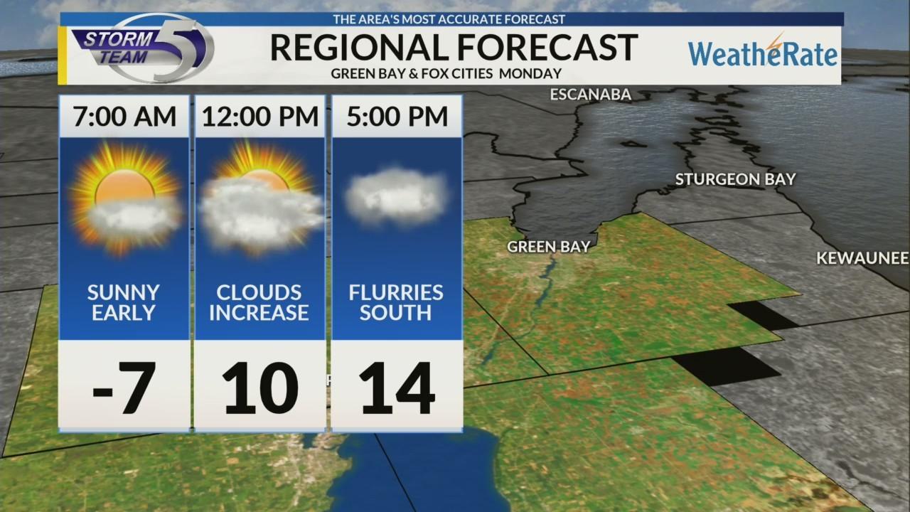 Regional Forecast Green Bay / Valley 2-5