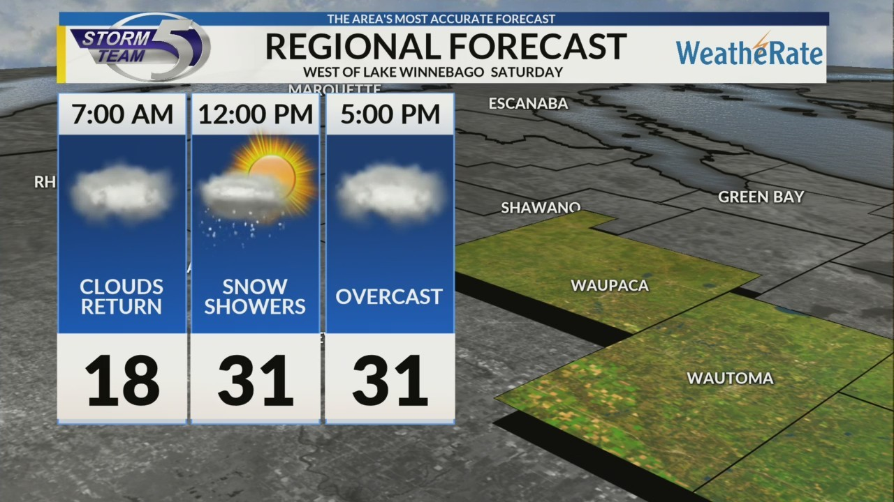 Regional Forecast: Central WI 2/17/2018