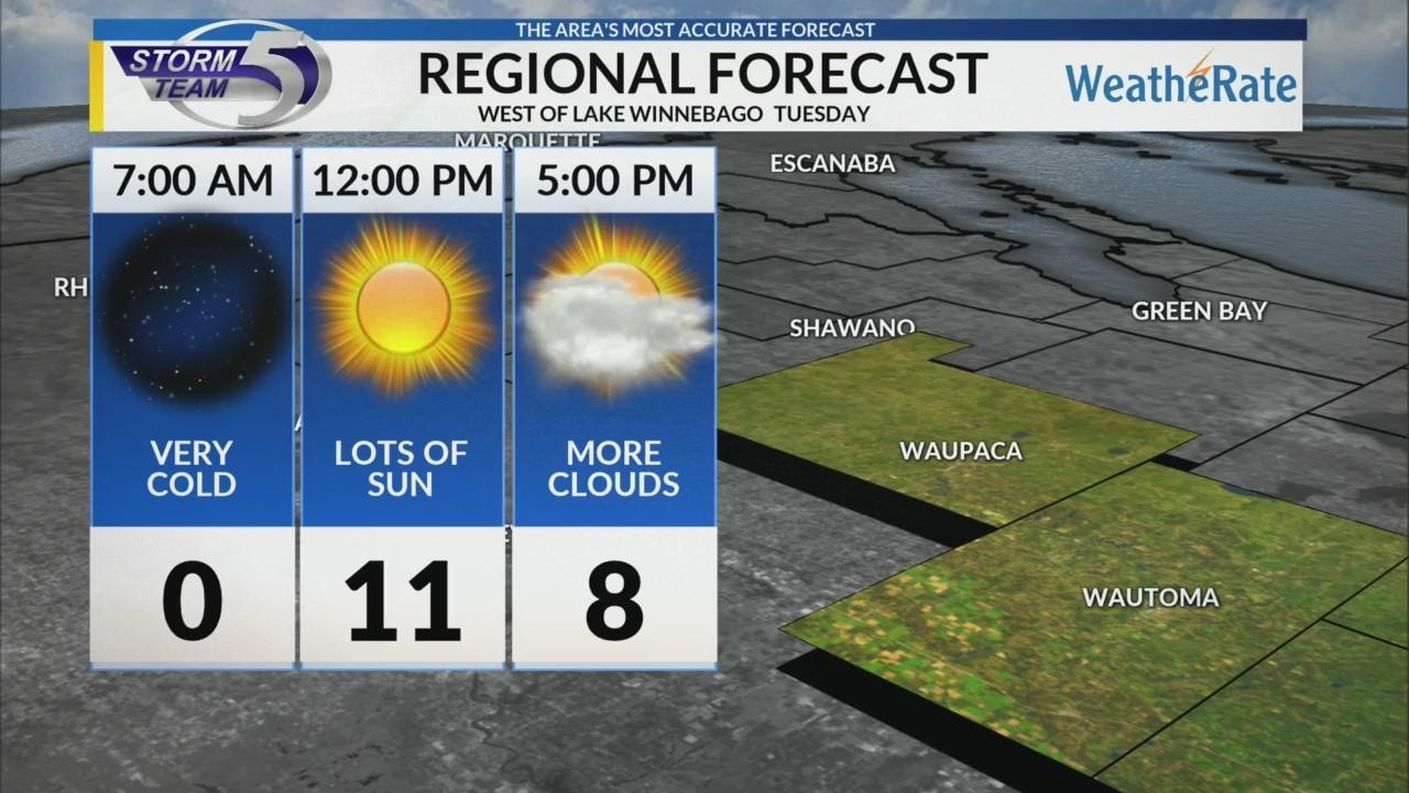Regional Forecast: Central WI 2/6