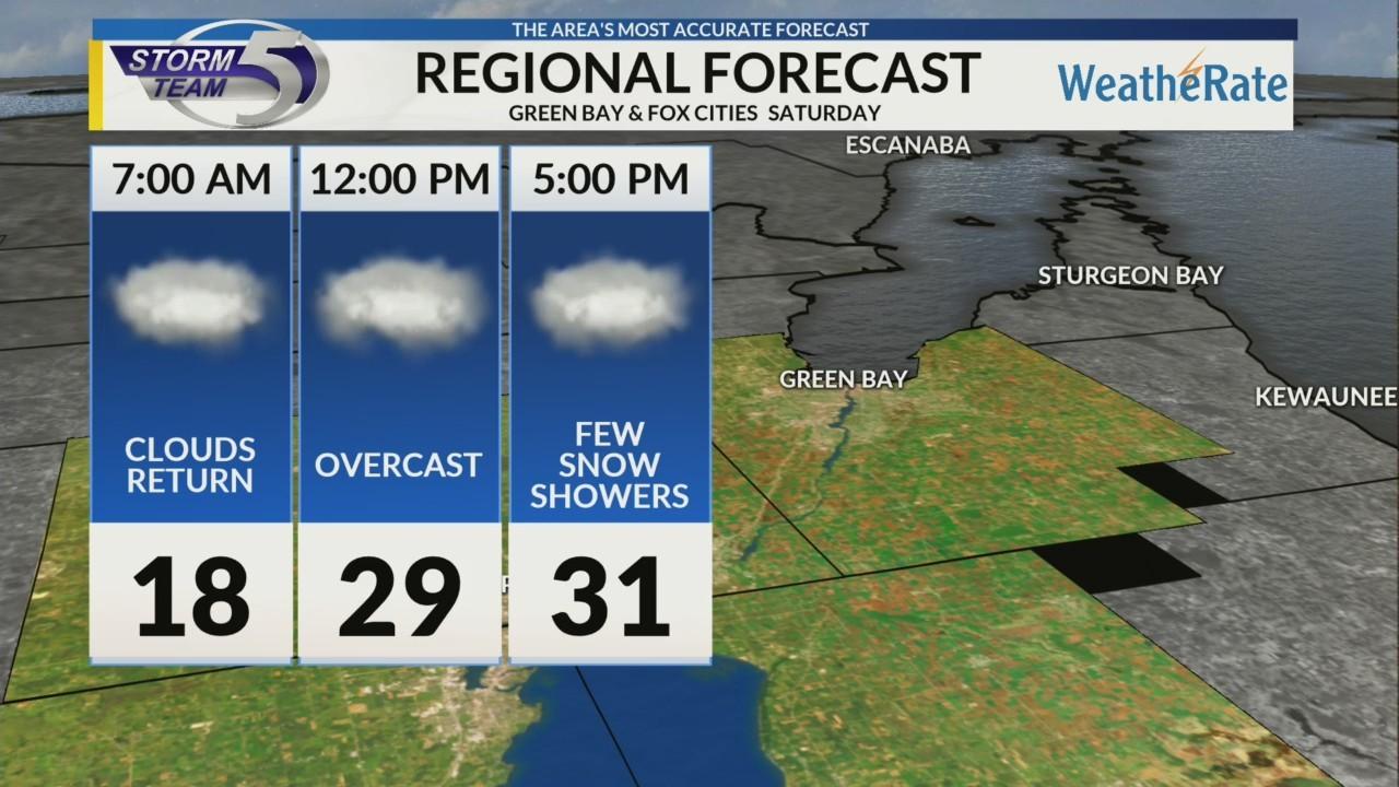 Regional Forecast: Green Bay/Valley 2/17/2018