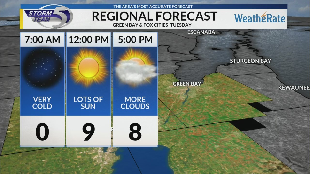 Regional Forecast: Green Bay and the Fox Cities 2/6