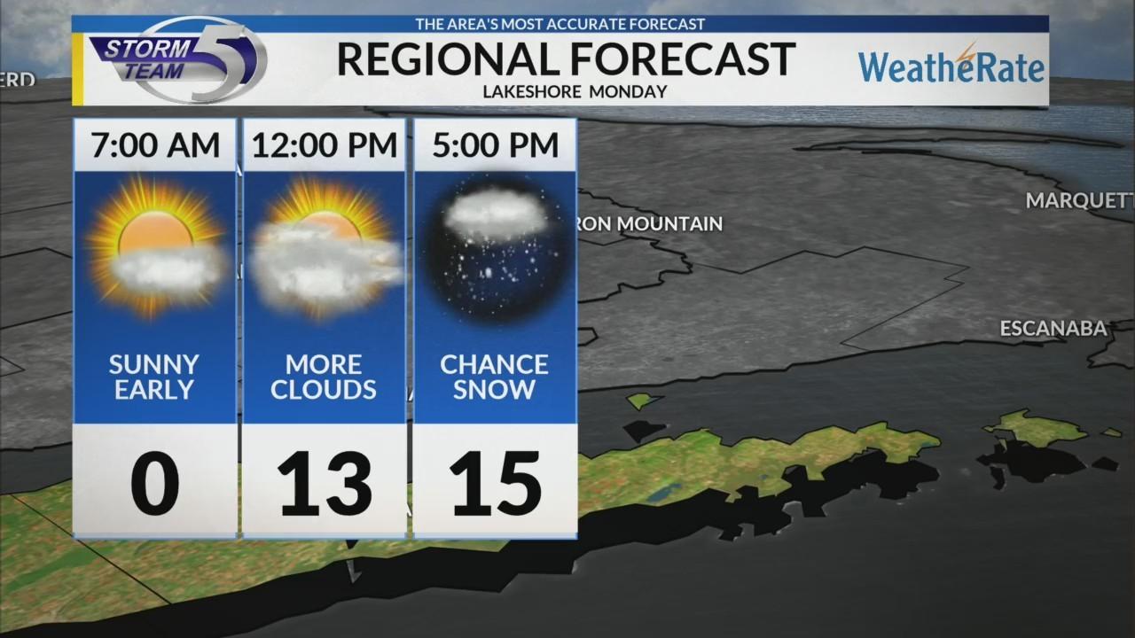 Regional Forecast: Lakeshore 2/5