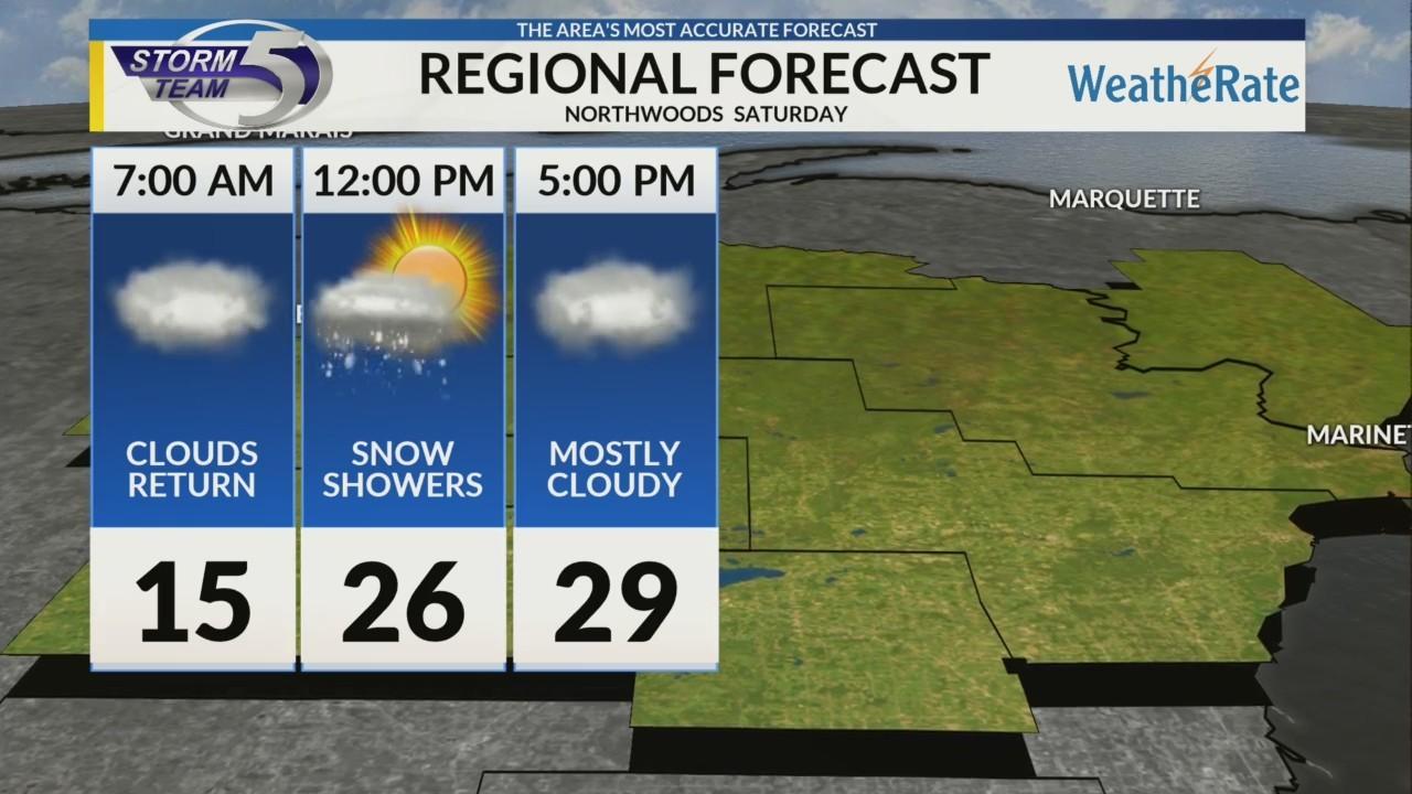 Regional Forecast: Northwoods 2/17/2018