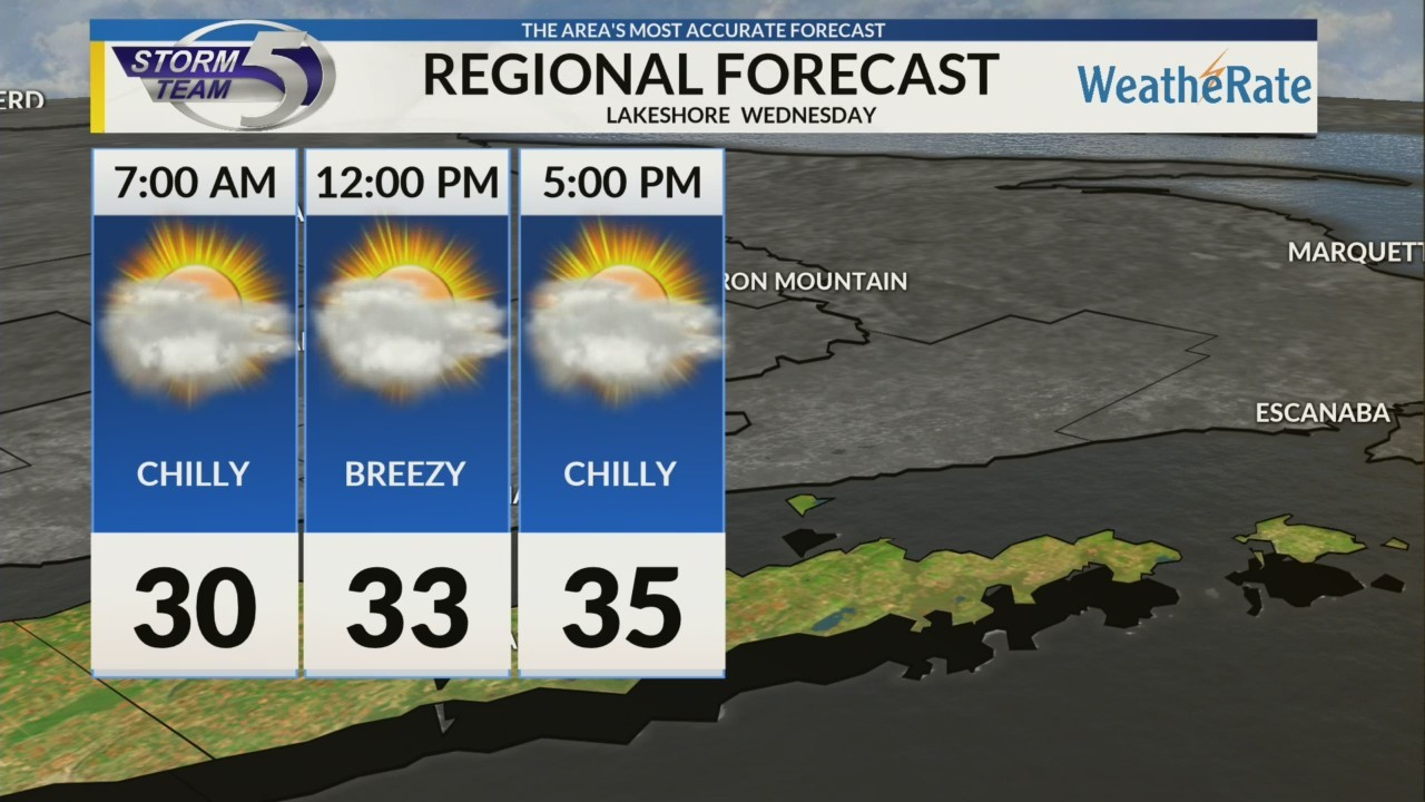 Regional Forecast Lakeshore 4-18