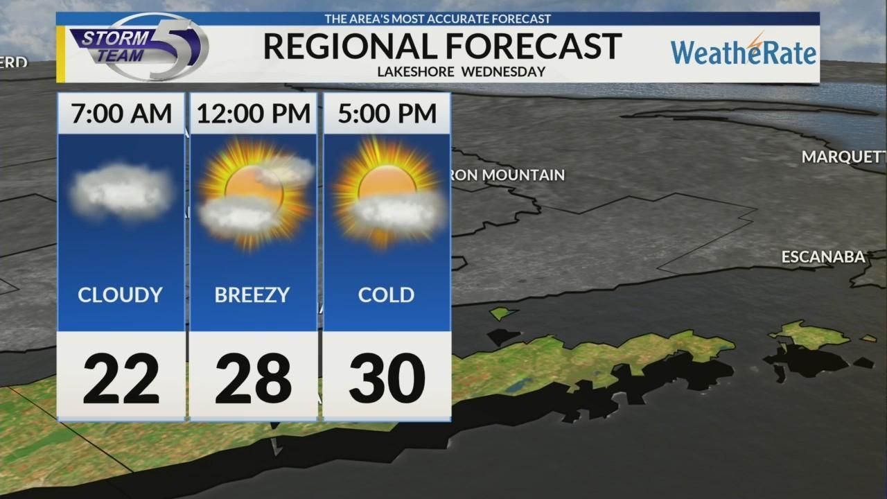 Regional Forecast Lakeshore 4-4