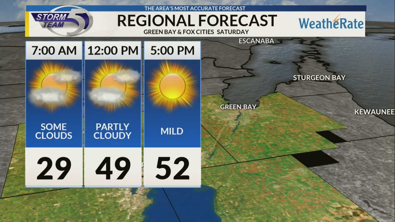 Regional Forecast: Green Bay/Valley 4/21/2018