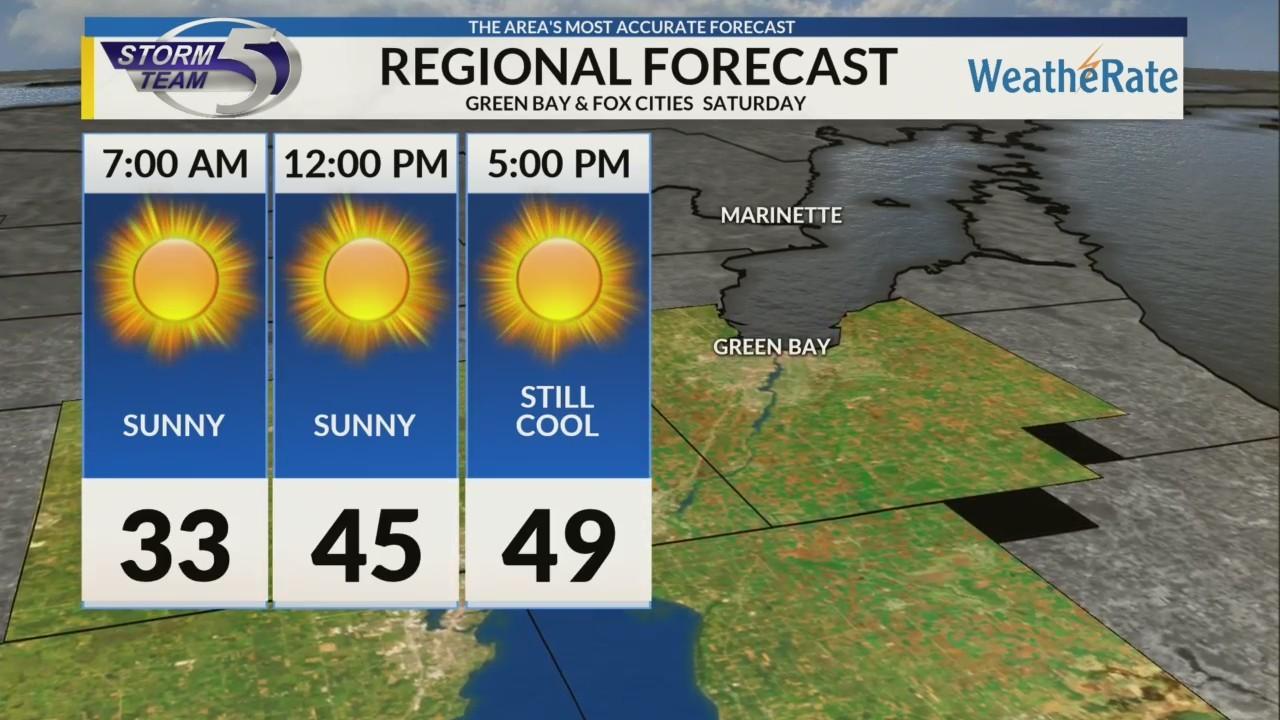 Regional Forecast: Green Bay/Valley 4/28/2018