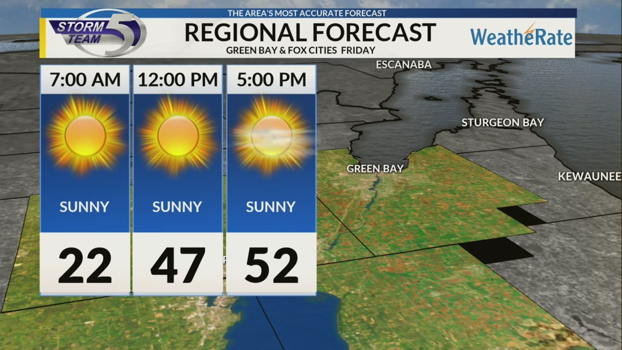 Regional Forecast: Green Bay and the Fox Cities 4/20