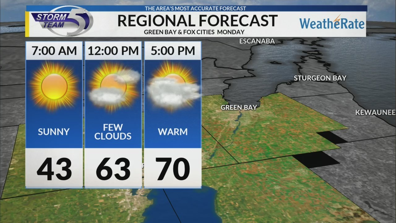Regional Forecast: Green Bay and the Fox Cities 4/30