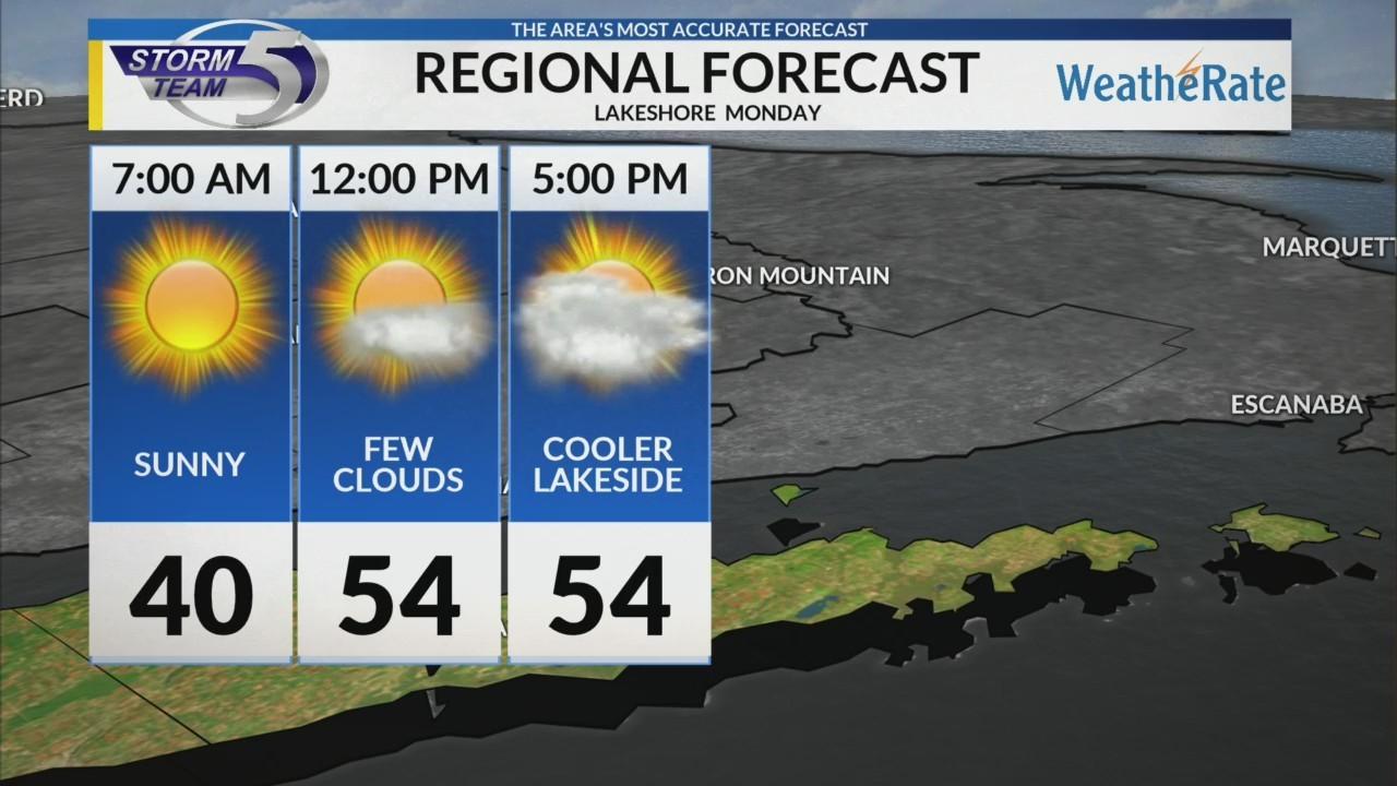 Regional Forecast: Lakeshore 4/30