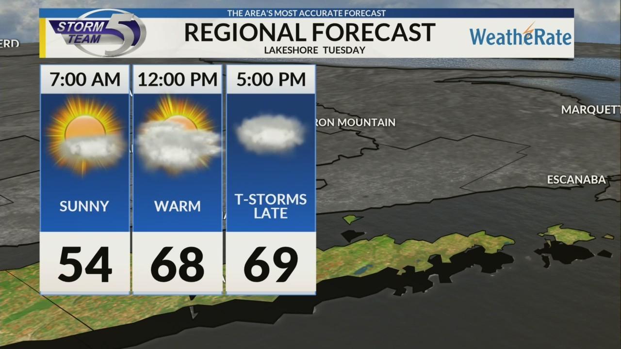 Regional Forecast: Lakeshore 5/1