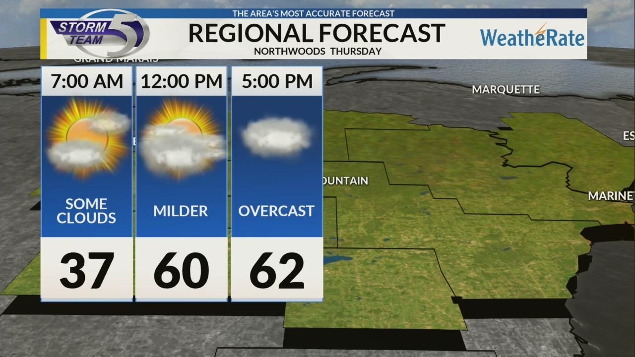 Regional Forecast: Northwoods 4/26/2018