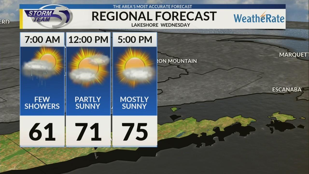 Regional_Forecast_Lakeshore_6_27_0_20180627102341