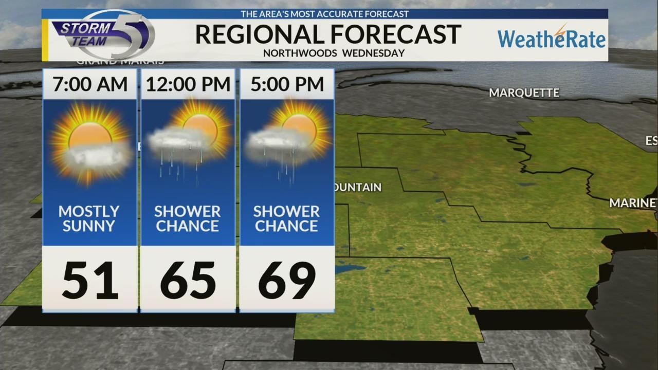 Regional_Forecast_Northwoods_6_6_0_20180606095426