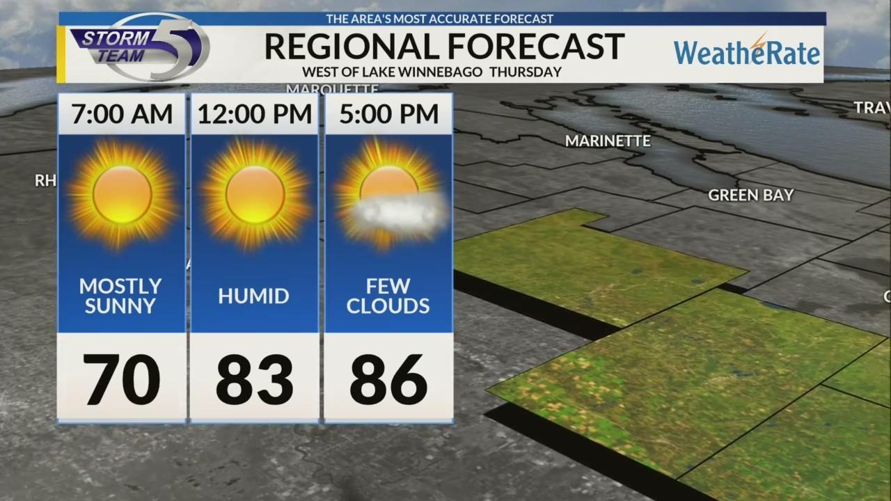 Regional Forecast: Central WI 6/28/2018