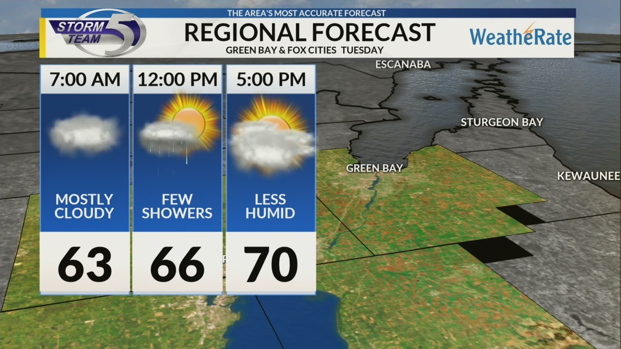 Regional Forecast: Green Bay and the Fox Cities 6/19